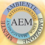 Copia di logo Modello AEM 300 TRIS
